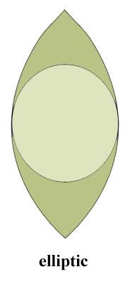 elliptic.jpg